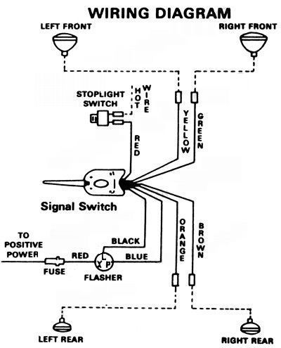 [DIAGRAM_38ZD]  HOOKING UP TURN SIGNALS ON MY 48 FORD F2 | 1 Stat 900 Wiring Diagram |  | just old trucks